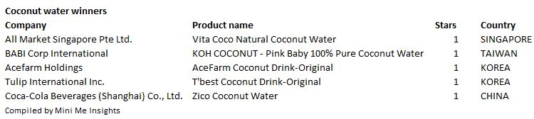 coconut-water-itqi