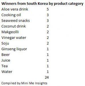 korean-itqi-winners
