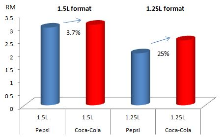 pepsi-vs-coke-1250