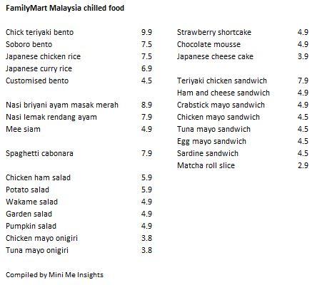 familymart-chilled-food-menu
