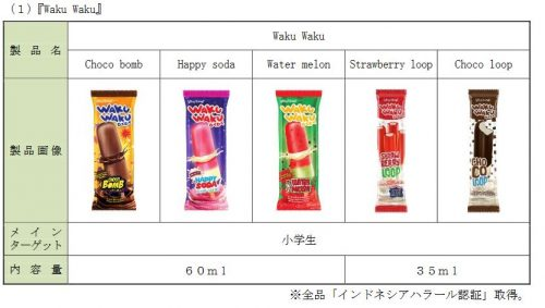 glico-wings-waku-waku