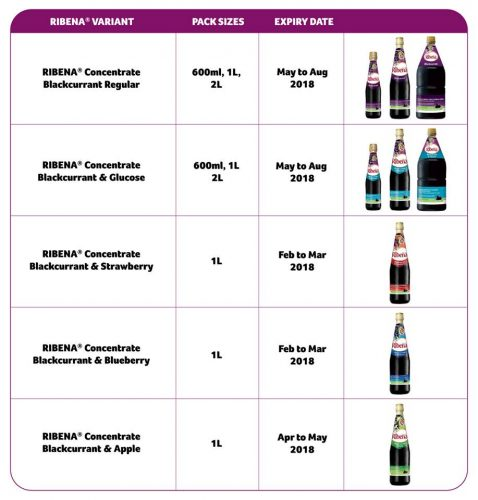 Suntory recalls batches of Ribena concentrate in Malaysia made by